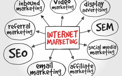 Internet Marketing Campaigns for Your Company